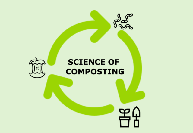 Science of composting[1]